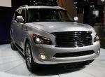 Trendy samochodowe