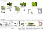 Ekologiczny wózek