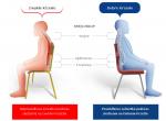 dobre krzesło, zdjęcie 3