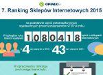 Ranking Sklepów Internetowych Opineo 2015, zdjęcie 3