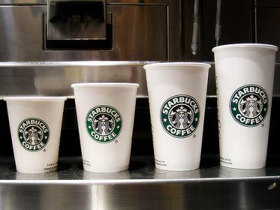 Ranking kawiarni sieciowych