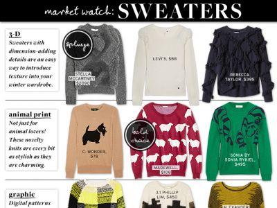 Top trendy – swetry