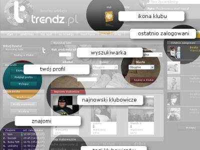 Klub trendz.pl- pierwsze polskie cool anonse